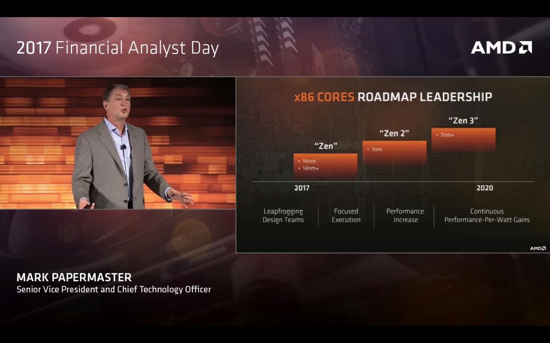 Hoja de ruta - AMD Zen 2 y Zen 3
