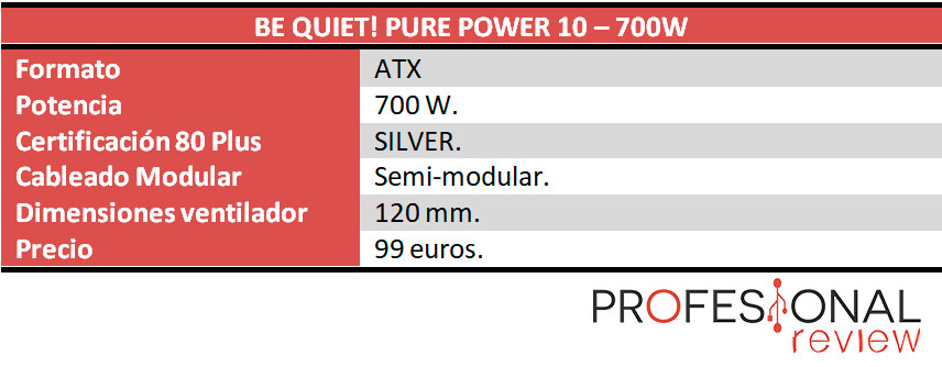 Be Quiet! Pure Power 10 caracteristicas