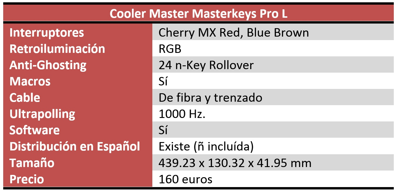 Cooler Master Masterkeys Pro L Review