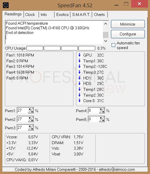 Photo of Como controlar la temperatura y la velocidad de los ventiladores del PC con SpeedFan