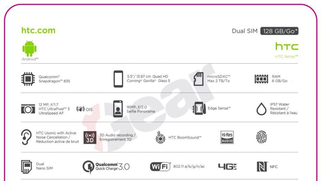 Filtradas las caracterísicas del HTC U 11