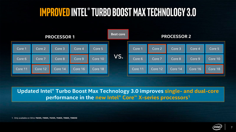 Intel Core i9-7980XE turbo boost max 3.0