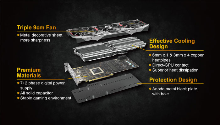 Manli GeForce GTX 1080Ti Gallardo
