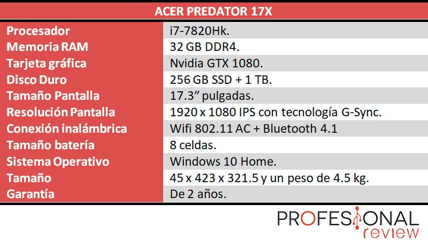 Acer Predator 17X caracteristicas
