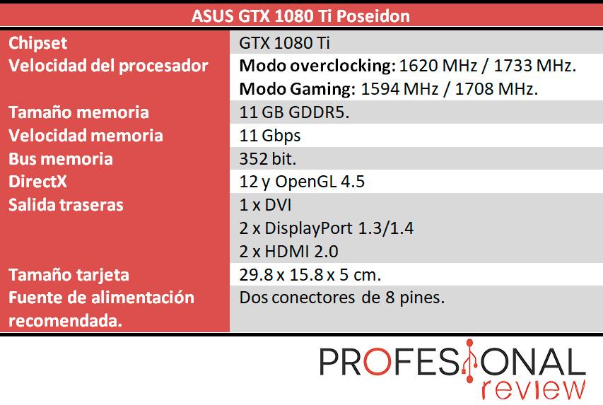 Asus GTX 1080 Ti Poseidon