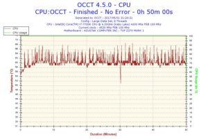 Intel Core i7-7700 Temperatura