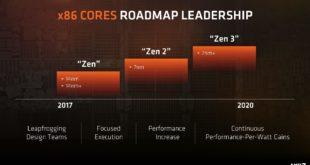 AMD Zen 2 y Zen 3