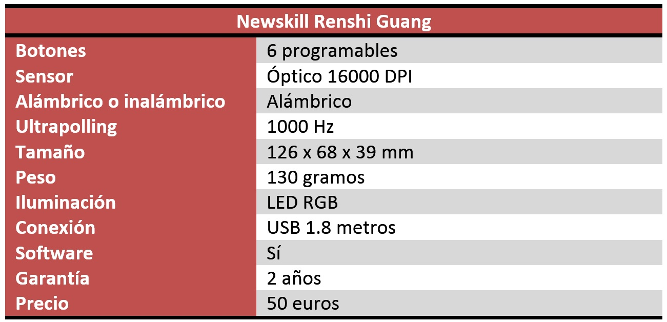 Newskill Renshi Guang Review