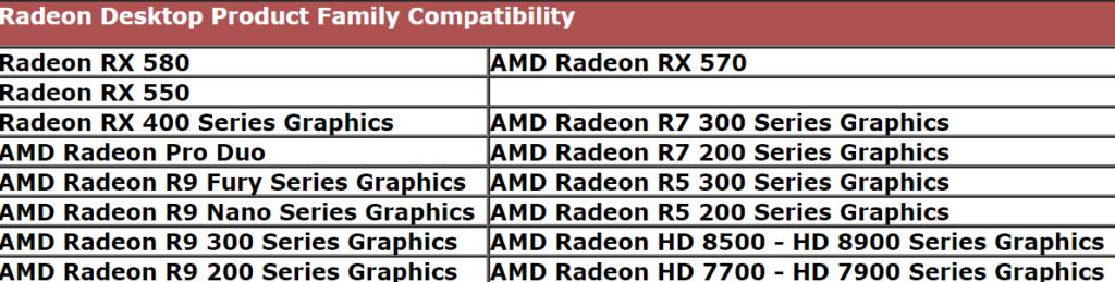Compatibilidad Radeon Software