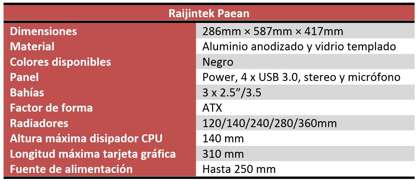 Raijintek Paean características técnicas