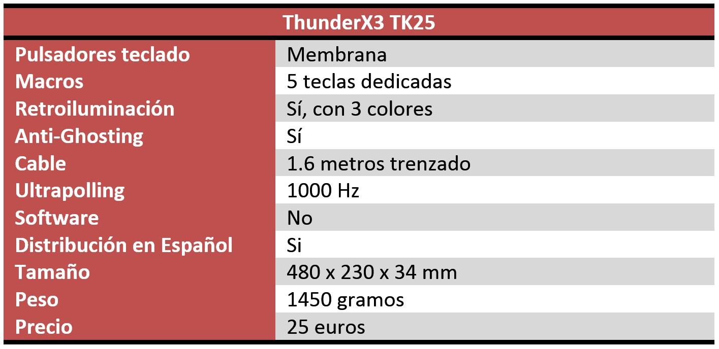 ThunderX3 TK25 Review