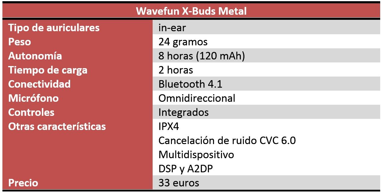 Wavefun X-Buds Metal Review