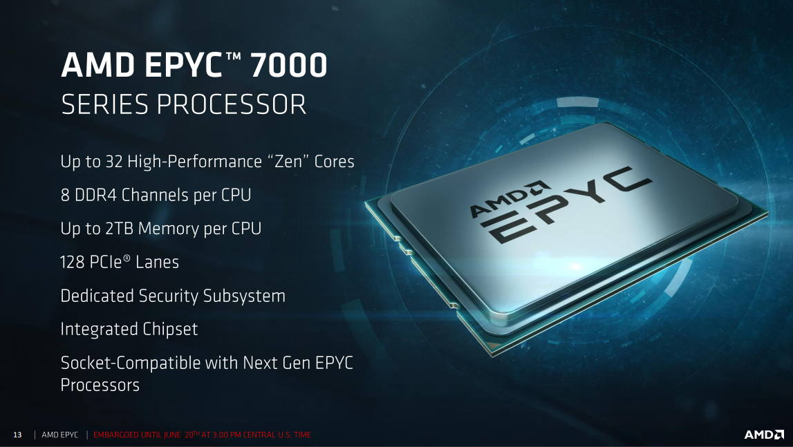 EPYC 7000