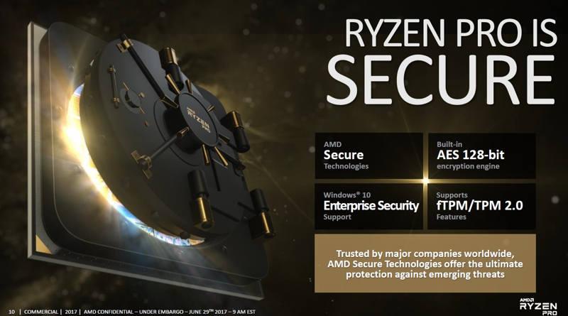 Anunciados los AMD Ryzen Pro para el sector profesional