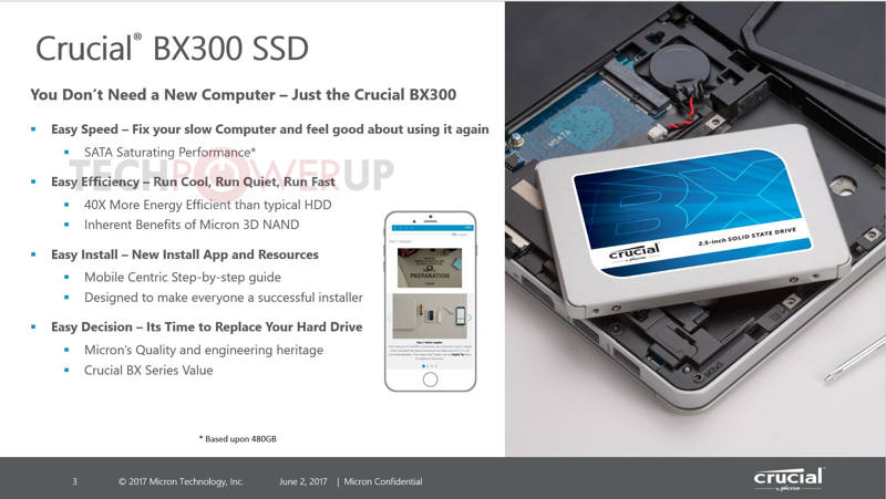 Photo of Crucial trabaja en los BX300 para la gama mainstream