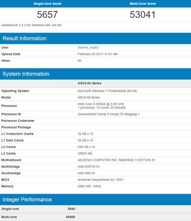 Intel Core i9-7900X & Intel Core i7-6950X