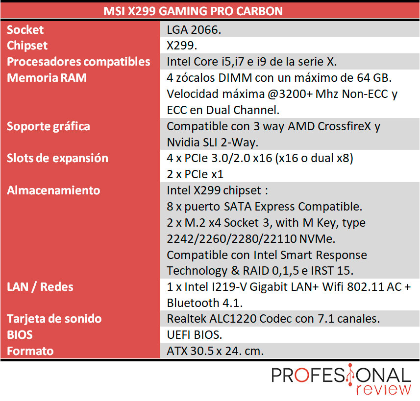 MSI X299 Gaming PRO Carbon caracteristicas