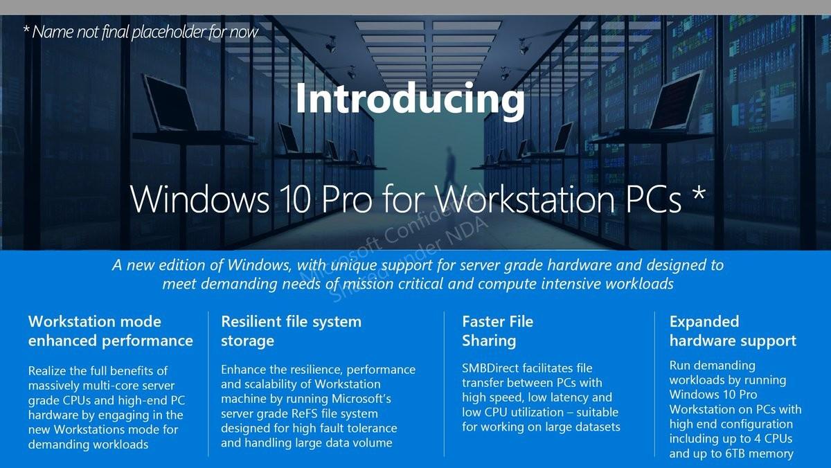 Photo of Primeros detalles sobre Windows 10 Pro para ordenadores avanzados