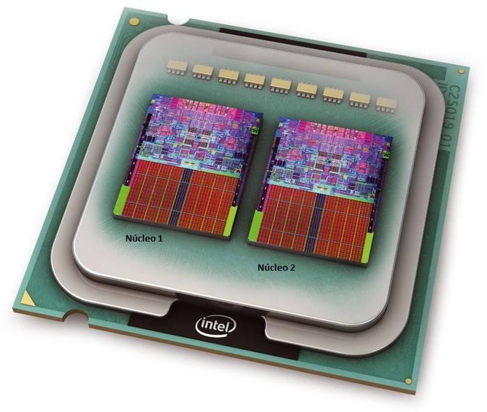 Todo sobre el diseño interno de los procesadores
