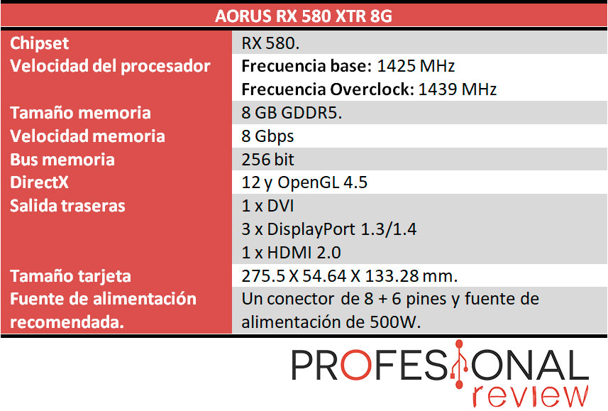 AORUS Radeon RX 580 XTR 8G caracteristicas