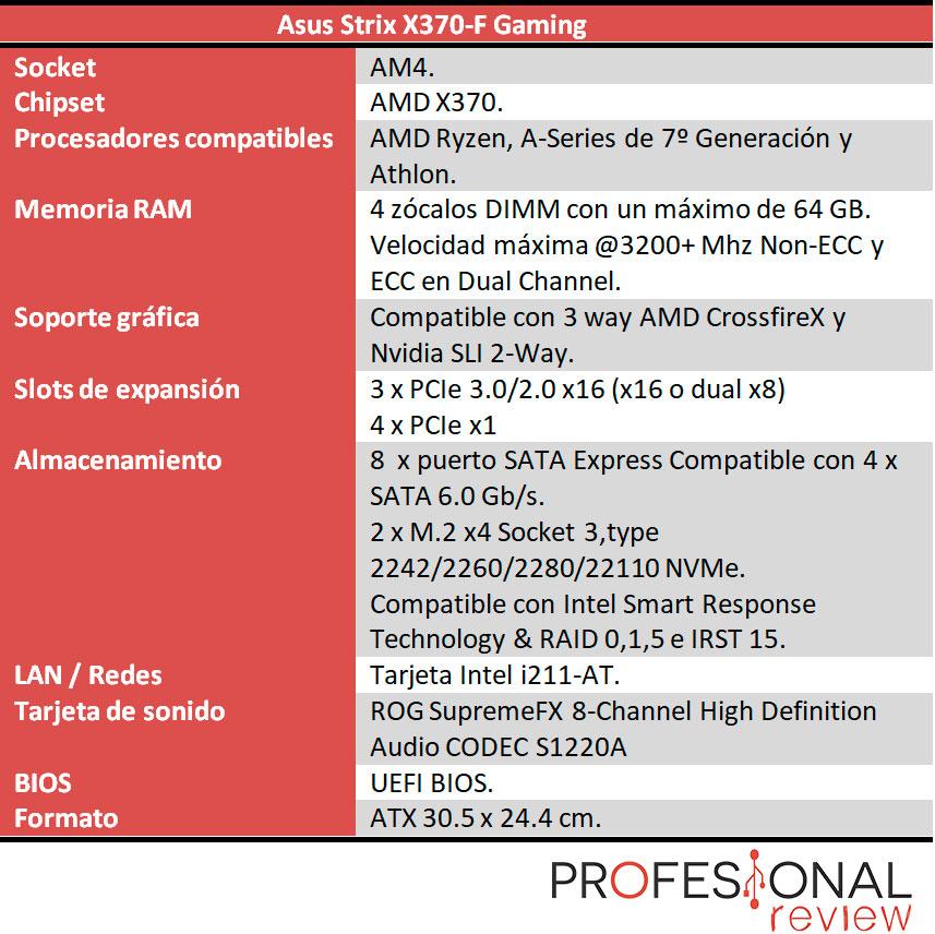 Asus Strix X370-F Gaming caracteristicas