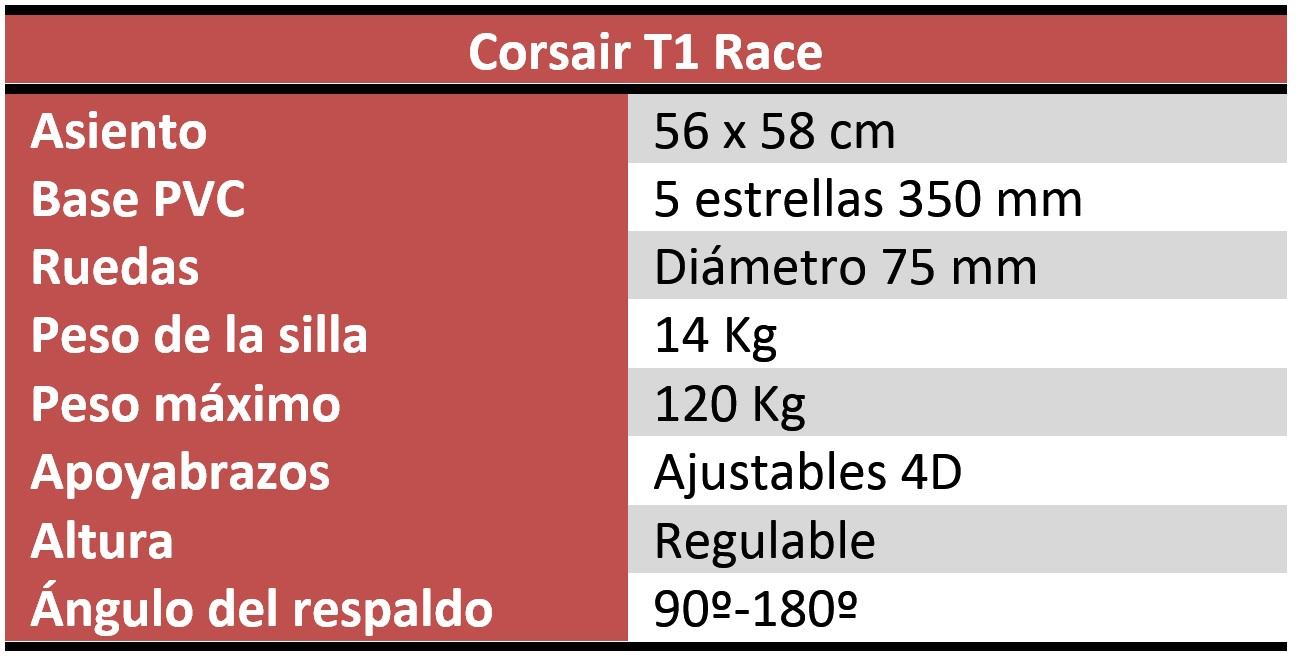 Corsair T1 Race características