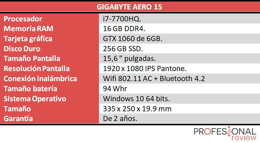 Gigabyte Aero 15 caracteristicas