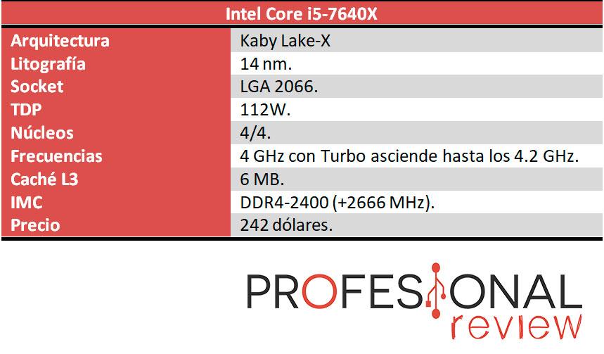 Intel i5-7640X caracteristicas