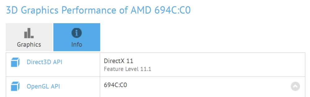 procesador de Intel con gráficos AMD