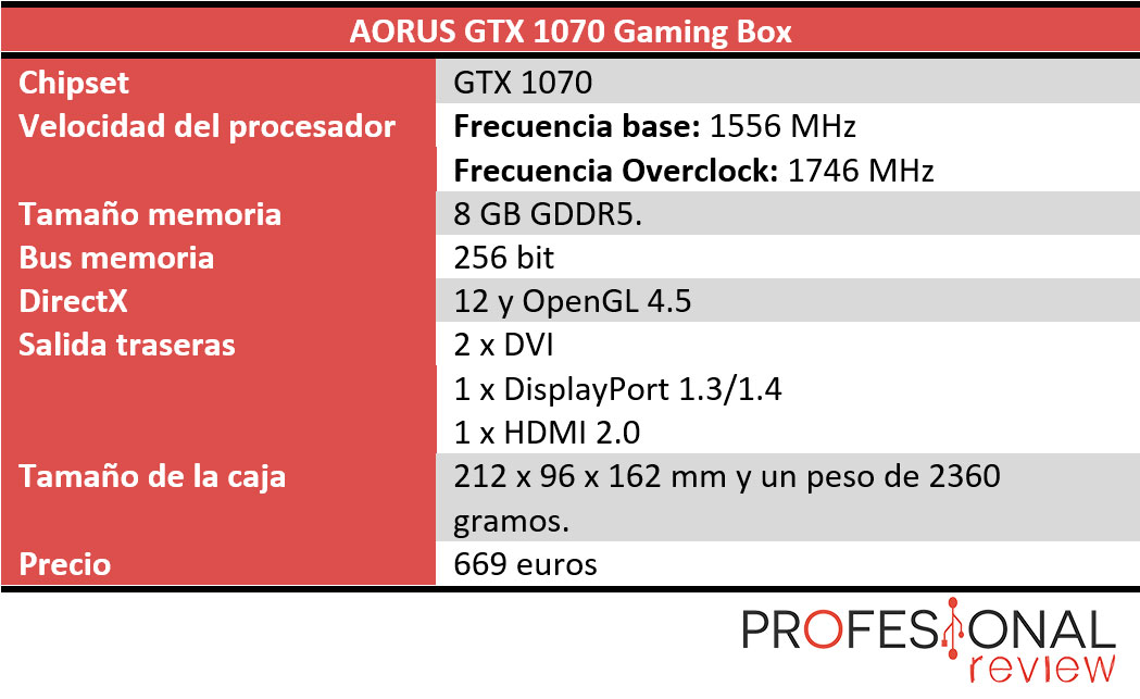 AORUS GTX 1070 Gaming Box caracteristicas