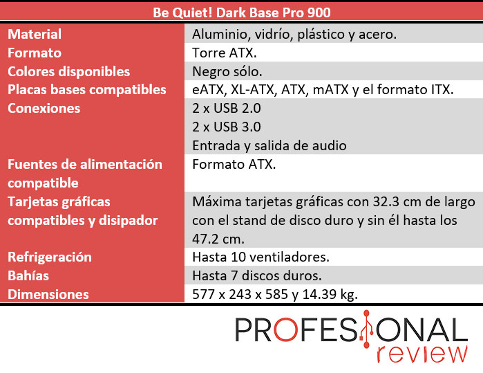 Be Quiet! Dark Base Pro 900 características