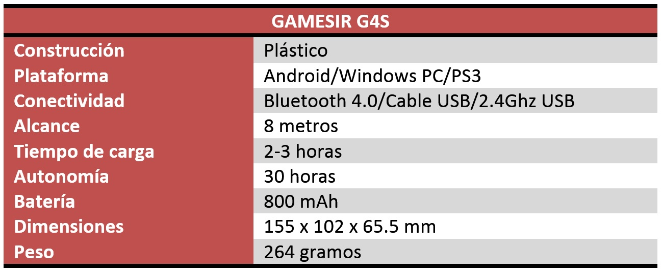 GameSir G4s Review en español