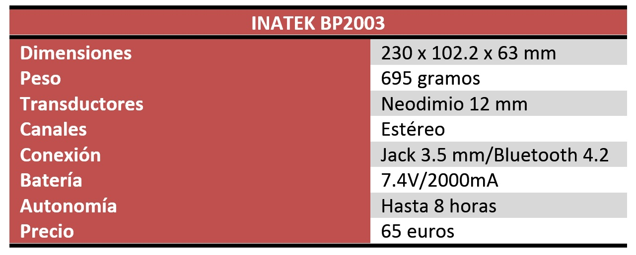 Inateck BP2003 Review en español