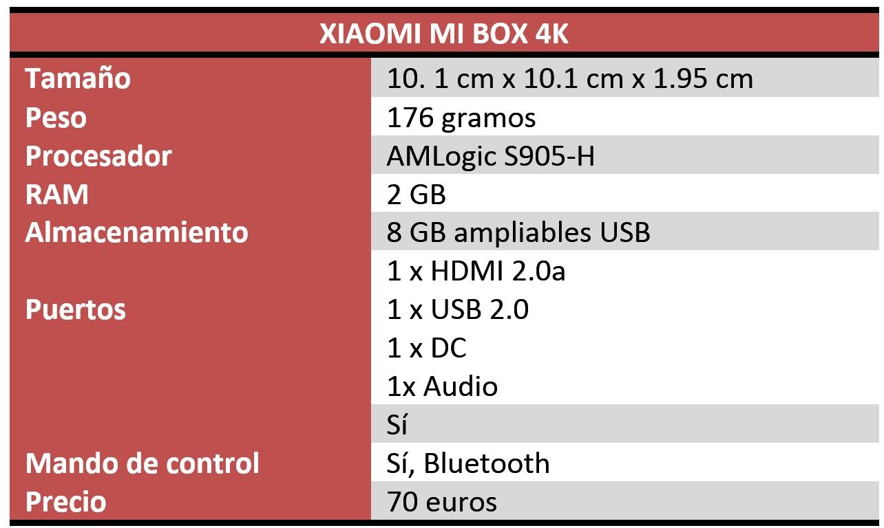 Xiaomi Mi Box 4K Review
