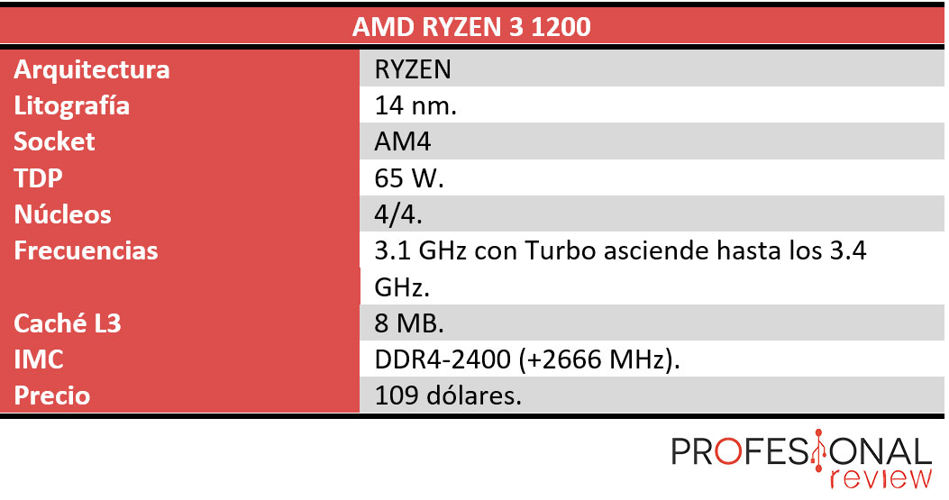 AMD Ryzen 3 1200 características técnicas