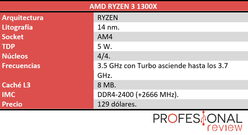 AMD Ryzen 3 1300X características