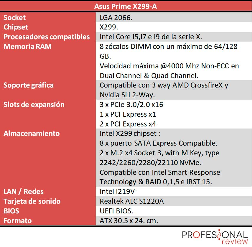 Asus Prime X299-A caracteristicas