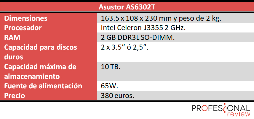 Asustor AS6302T caracteristicas