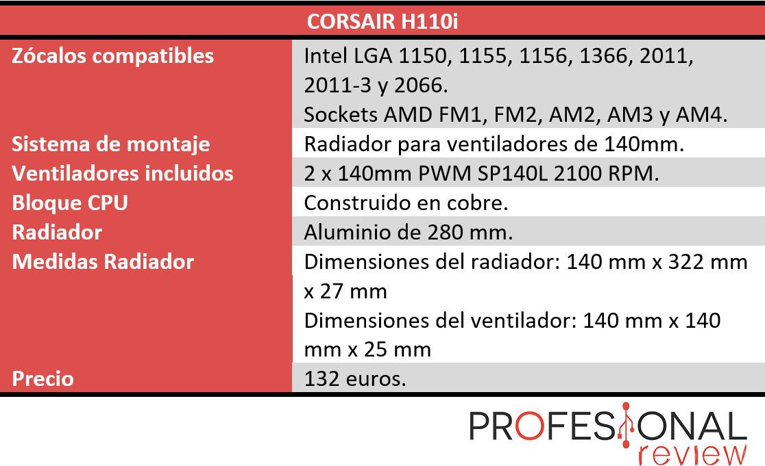 Corsair H110i características