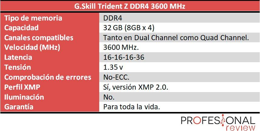 G.Skill Trident Z DDR4 3600 MHz caracteristicas