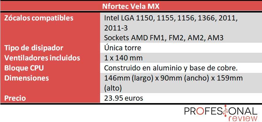 NfortecVela MX caracteristicas