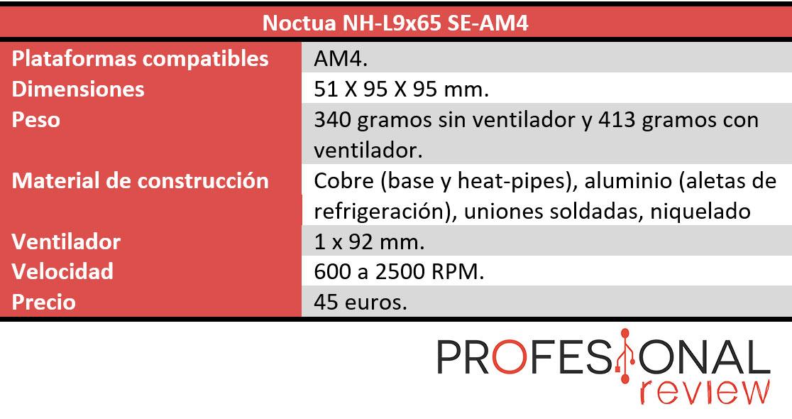 Noctua NH-L9x65 SE-AM4 caracteristicas