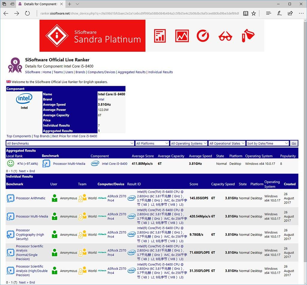Core i7-8700K y Core i5-8400 se muestran en SANDRA
