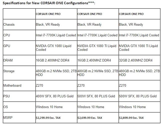 Corsair One ahora con GeForce GTX 1080 Ti