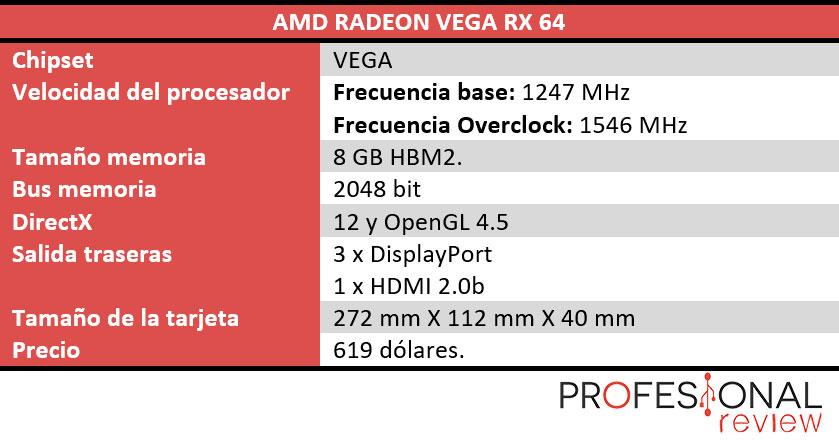 AMD Radeon RX Vega 64 caracteristicas
