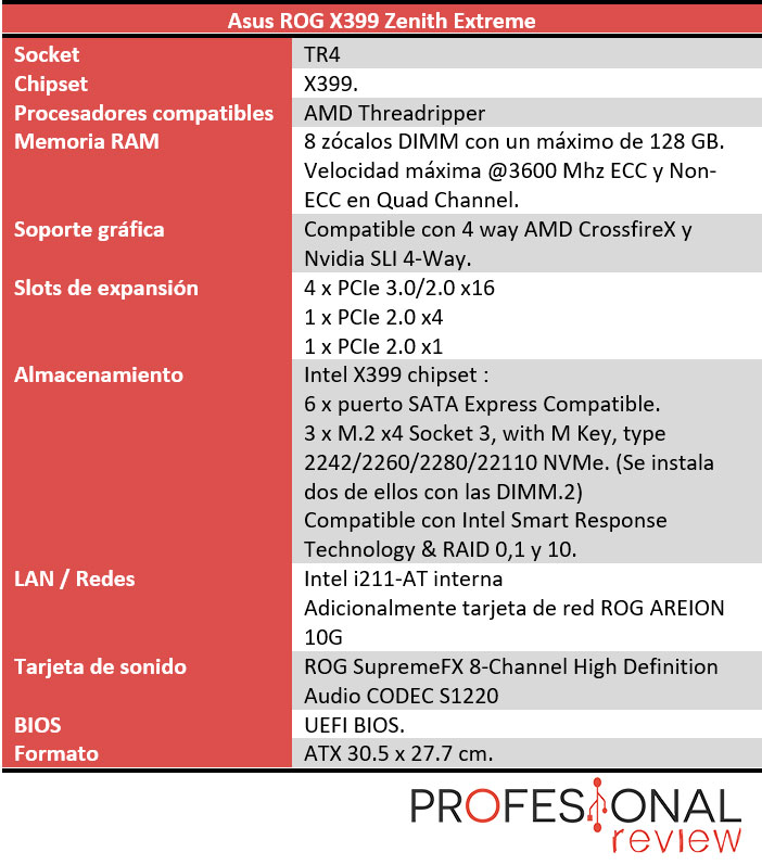 AsusROG X399 Zenith Extreme características
