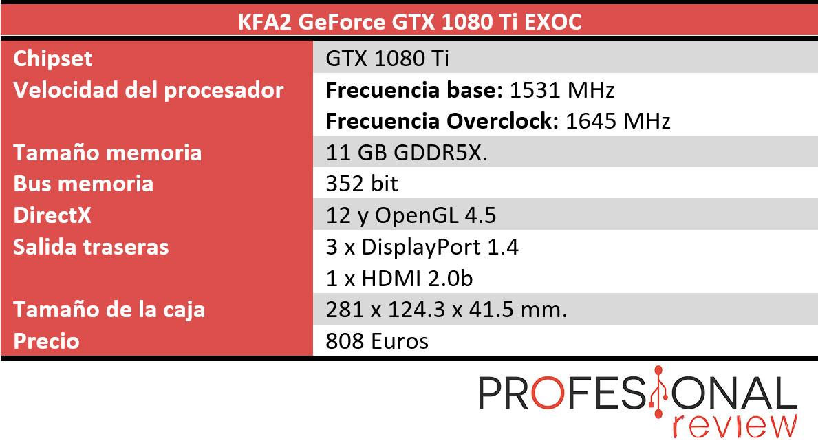 KFA2 GeForce GTX 1080 Ti EXOC caracteristicas