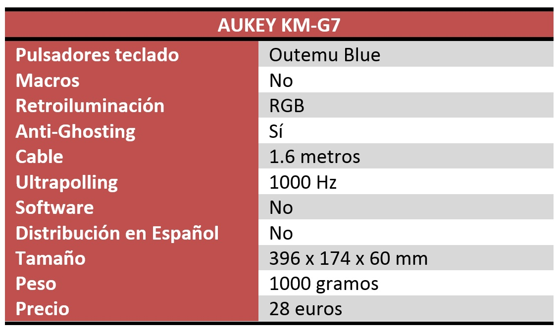 Aukey KM-G7 Review