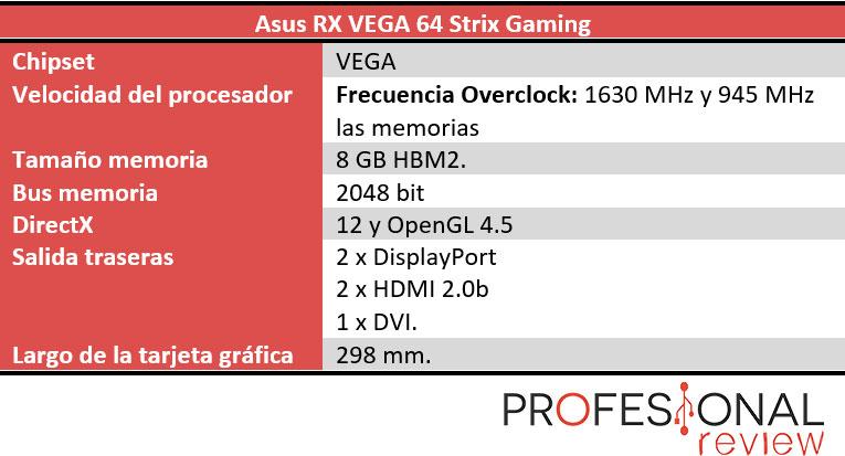 Asus RX VEGA 64 Strix Gaming caracteristicas