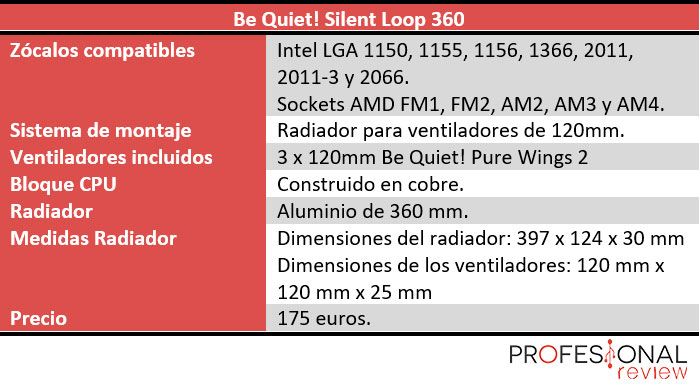 Be Quiet! Silent Loop 360 caracteristicas